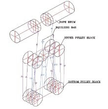 Wire Rope Reeving Diagram