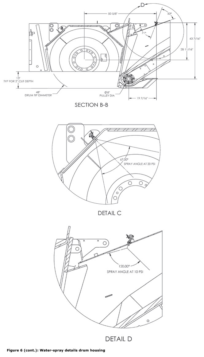 Bestseller: Acgih Iv Manual Industrial Ventilation A Of