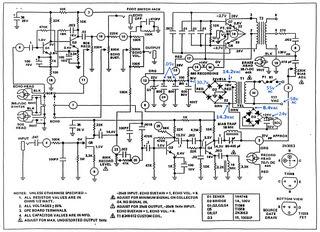 Kubota kx41 fiche technique