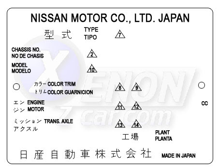 Nissan Vin Number ~ Perfect Nissan