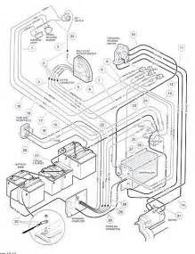 Ez Go Pd Wiring Diagram