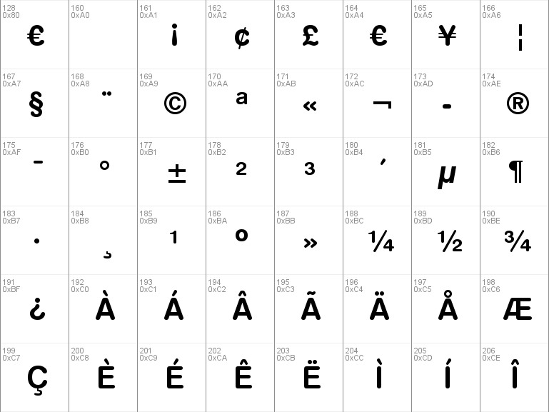 Interesting Drivers Collection: SWIS721 BDRND BT FONT FREE