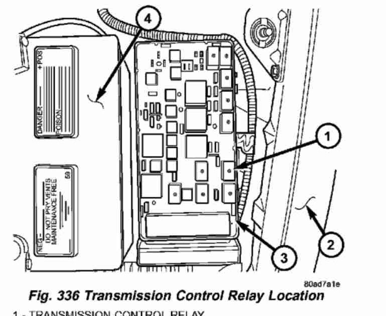 2017 Chrysler Pacifica Fuse Diagram