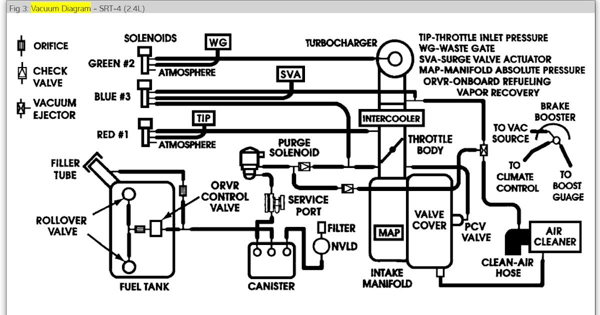 2000 Dodge Neon Vacuum Line Diagram Wiring Schematic