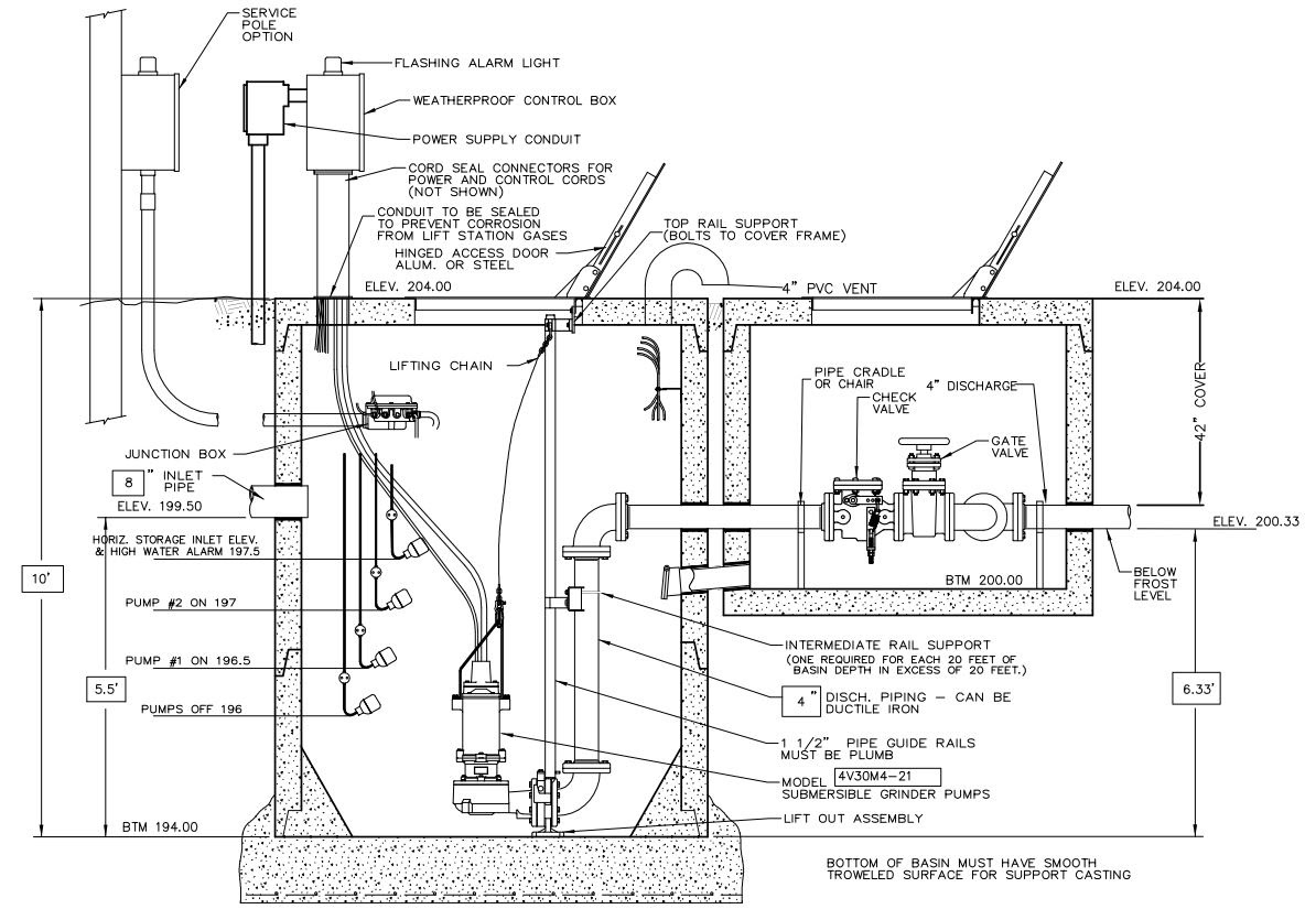 Sump Pump Wiring Diagram