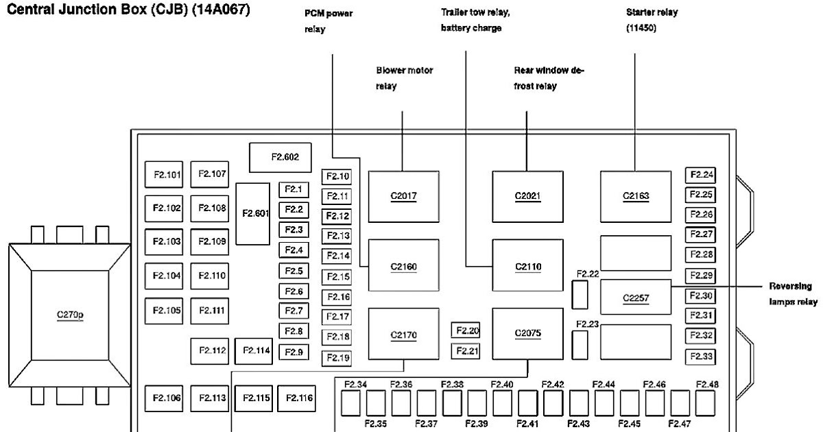 2007 Ford F250 Fuse Box Diagram Sel