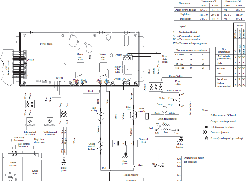 Typical Wiring Diagram / 1 : Learning those pictures will
