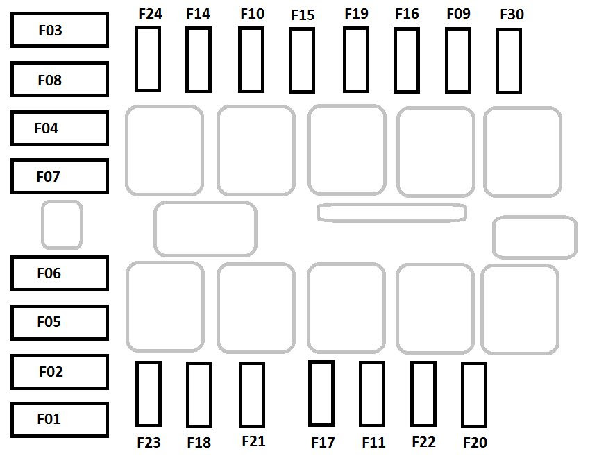 2014 Jeep Cherokee Interior Fuse Box Diagram