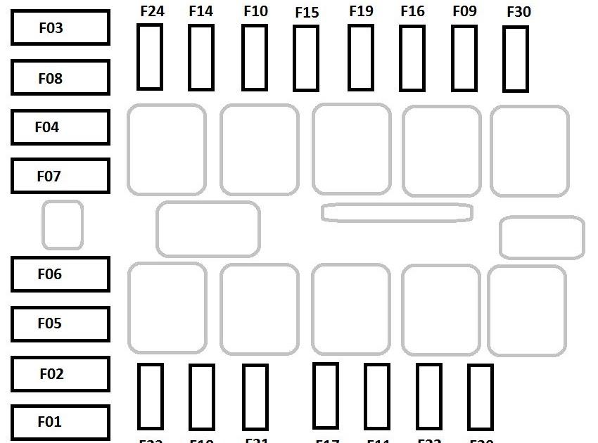 Citroen Relay Van Fuse Box Location