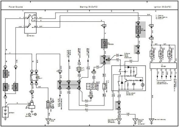 Audi A4 B5 Blinker Schaltplan