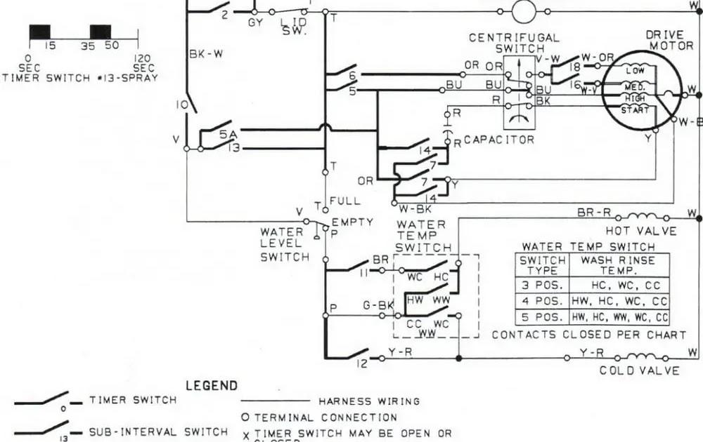21 Fresh Maytag Dryer Door Switch Wiring Diagram
