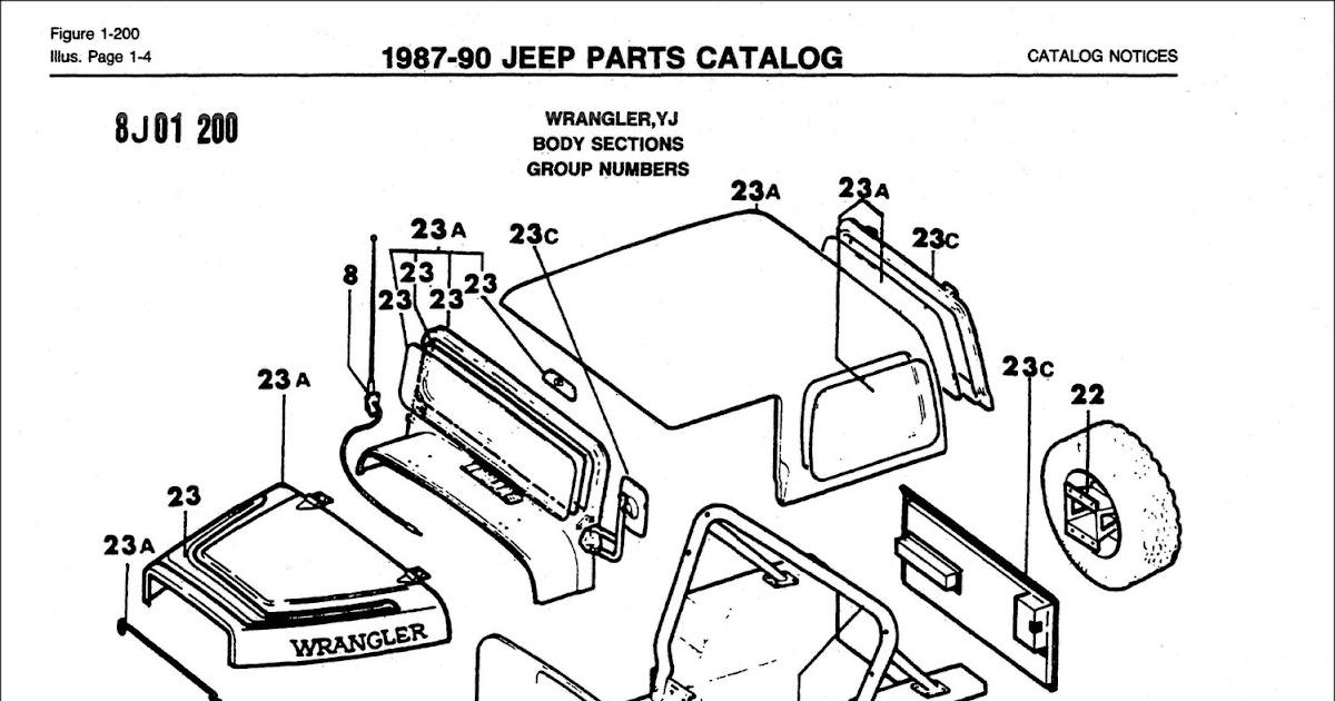 Jeep Yj Body Parts Diagram : Jeep Wrangler Tj Body Parts