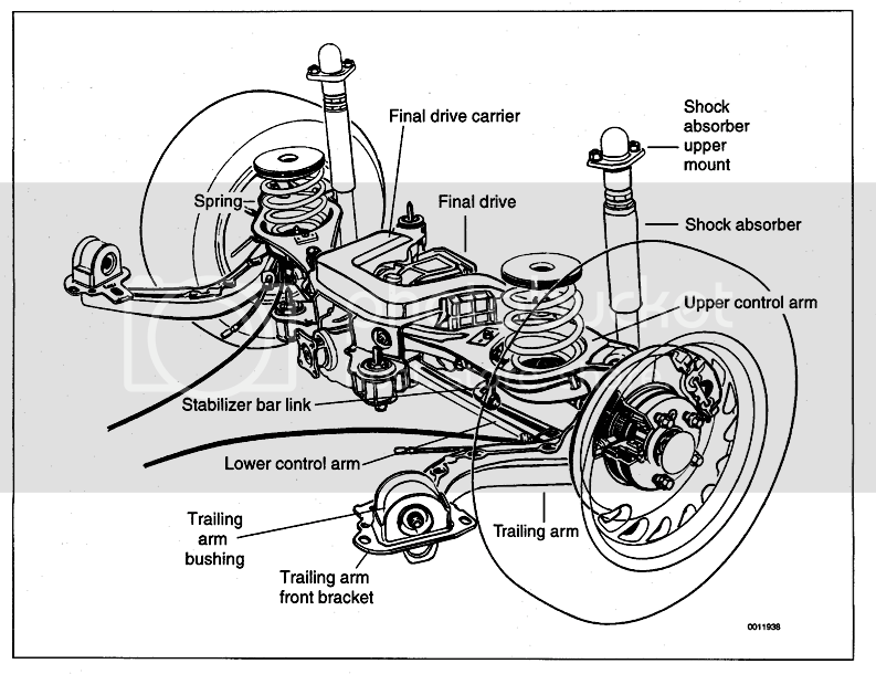 Wiring Diagram: 33 Bmw E39 Front Suspension Diagram