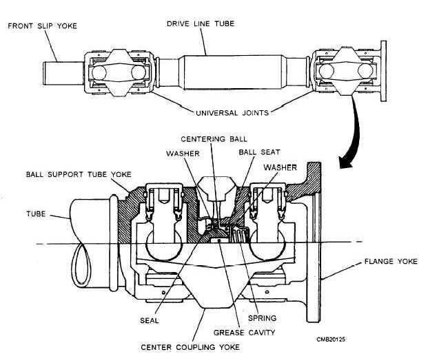 Simple Cv Joint Diagram