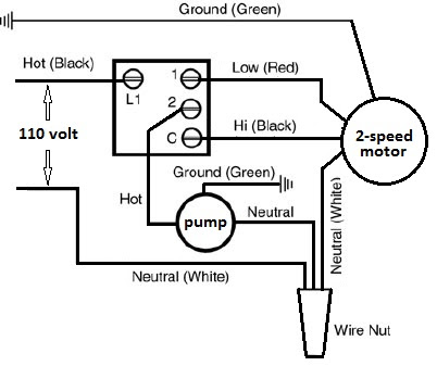 iee wiring regulations: Floorplans Power Voltage