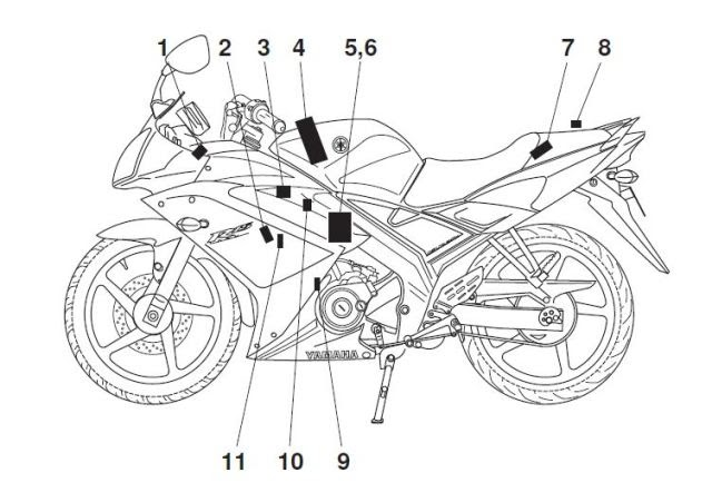 Wens Auto Design: YZF-R15 (yes, it vixion)