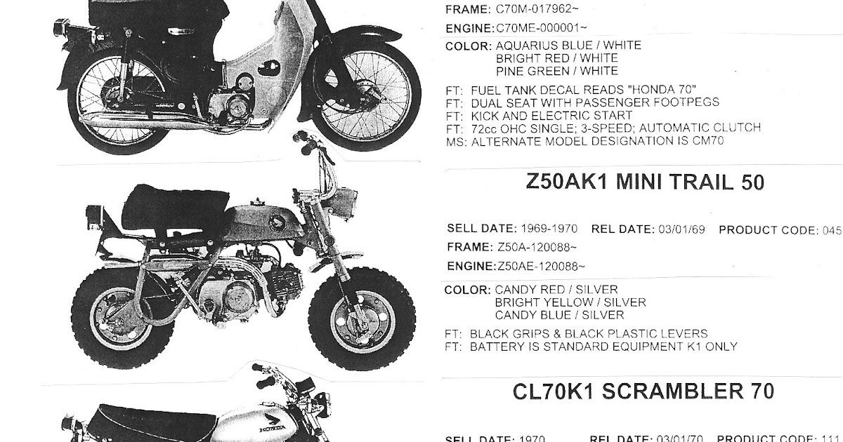Suzuki Rg Sport 110 Wiring Diagram : Bike Engine Diagram