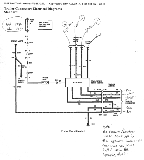 small resolution of ford aerostar wiring wiring library