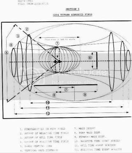 Eric's Believe it or not ~: John Titor's Time Machine C204