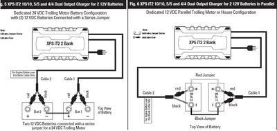 24 Volt Trolling Motor Battery Wiring Diagram With Charger