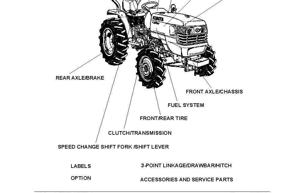Kubota L35 Manuals