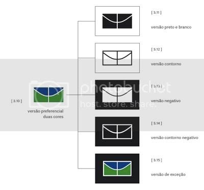 :: o design e a ergonomia ::: Manual de identidade visual