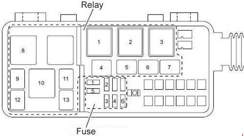 Isuzu Npr Fuse Box Diagram