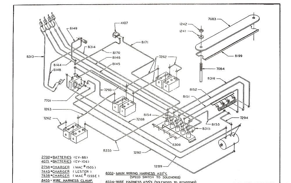 Wiring Diagram Database: Club Car Electric Motor Diagram