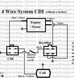 simple chopper wiring diagram ignition [ 1124 x 745 Pixel ]