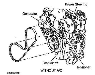 Wiring Diagram: 26 2005 Dodge Neon Belt Diagram