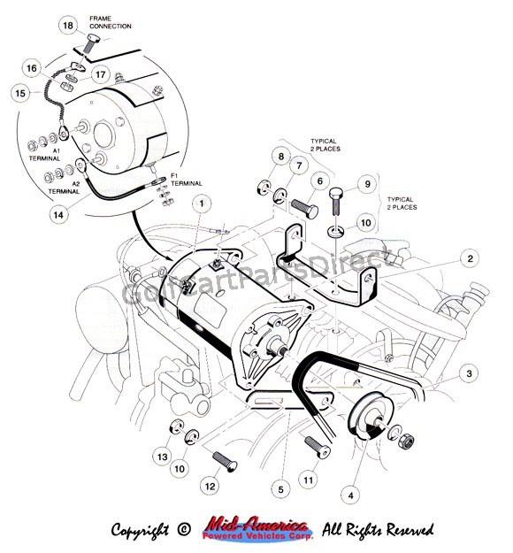 Wiring Diagram 1995 Club Car Golf Cart
