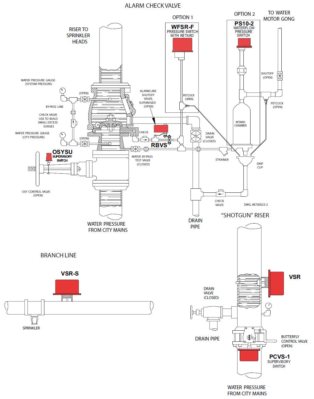 Wiring Diagram: 31 Dry Pipe Sprinkler System Diagram