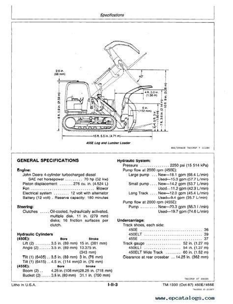 Read Online John-Deere-450e-Repair-Manual mobipocket