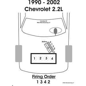 1996 Cavalier 2 2 Engine Diagram