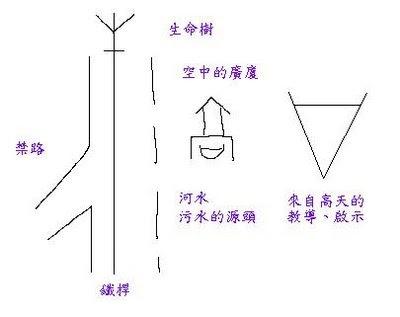 中國古文字和歷史與耶穌基督後期聖徒教會的教義