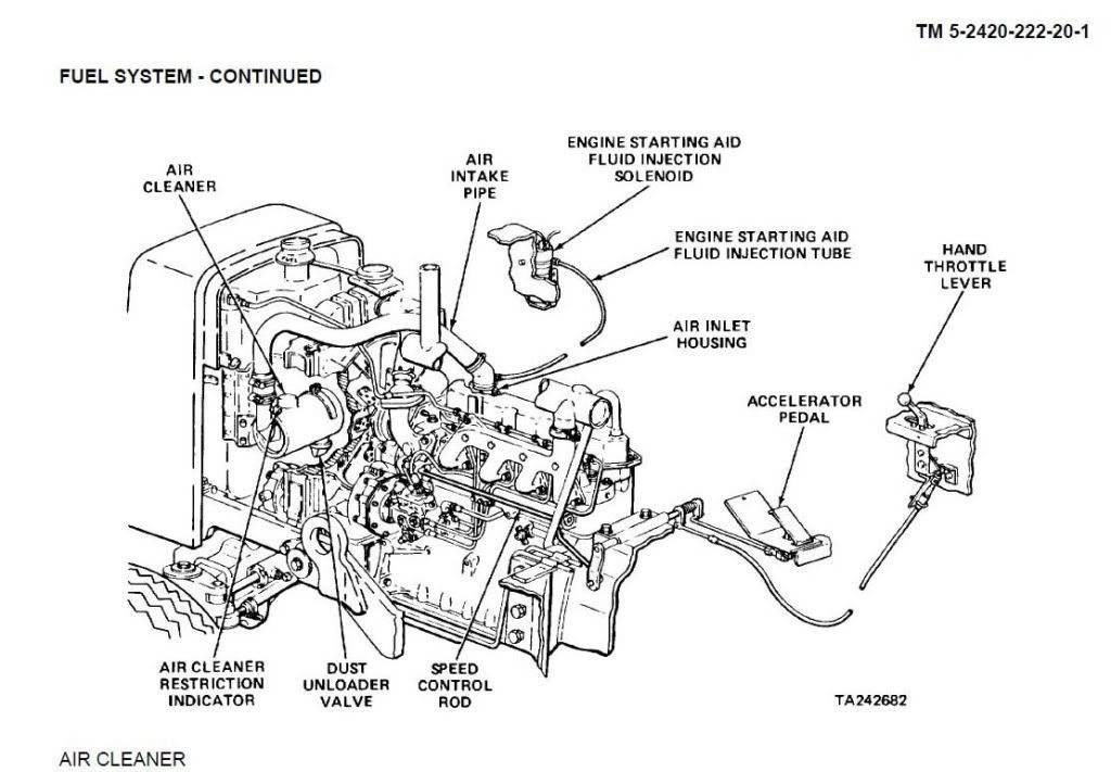 Wiring Diagram: 30 John Deere 410 Backhoe Parts Diagram