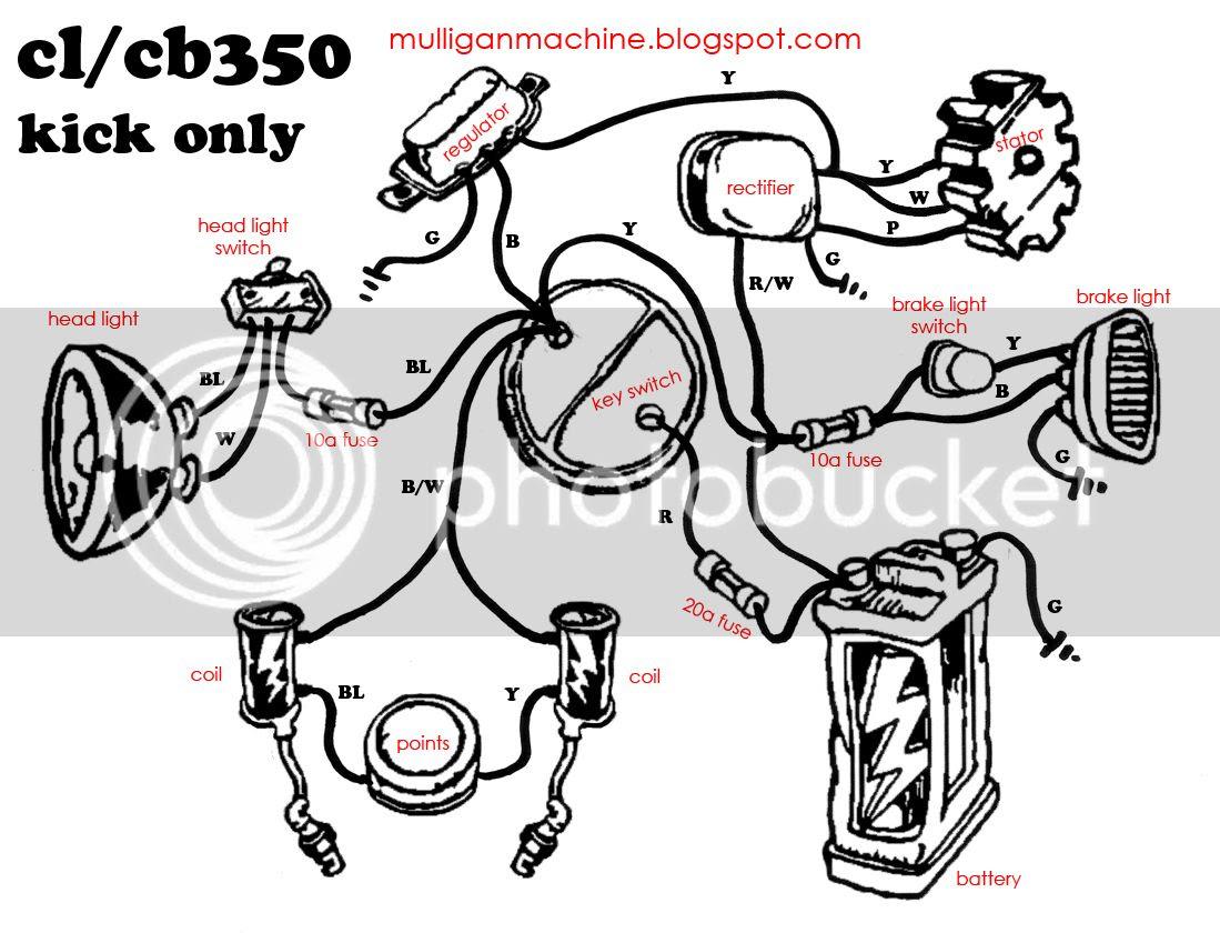 Blog of the Biker 🏍: ***__mulligan machine__***