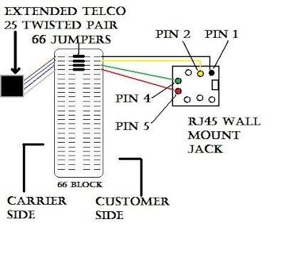 [DIAGRAM] 66 Block Wiring Diagram 25 Pair