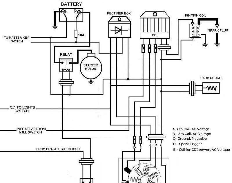 [DIAGRAM] Drr Atv Wiring Diagram