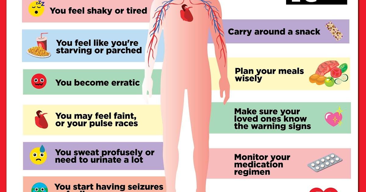 Diabetes Fact: how high blood sugar diabetic coma