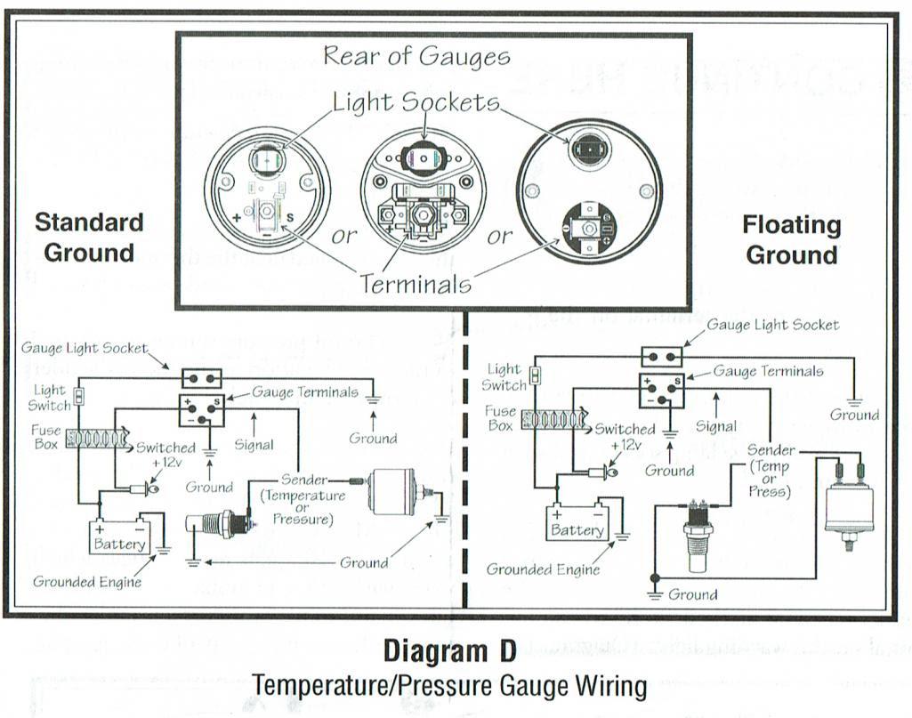 [DIAGRAM] 71 Tr6 Oil Pressure Sending Unit Wiring Diagram