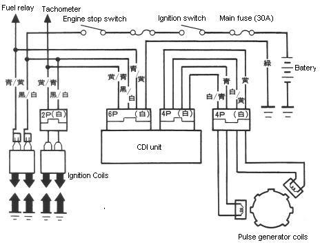 Wiring Diagram For Petrol Generator