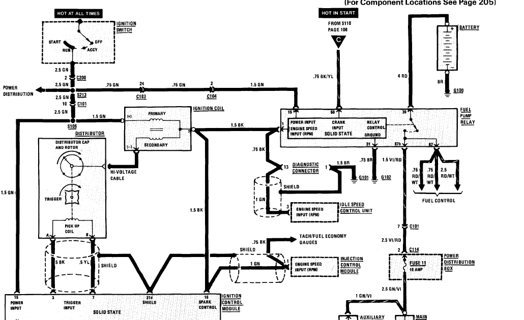 Youan: Bmw E30 M20 Engine Wiring Diagram