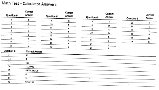 Act Practice Test Answer Sheet