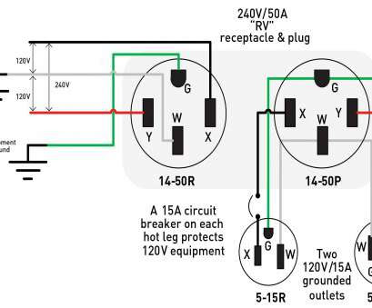 220v Outlet Wiring Diagram