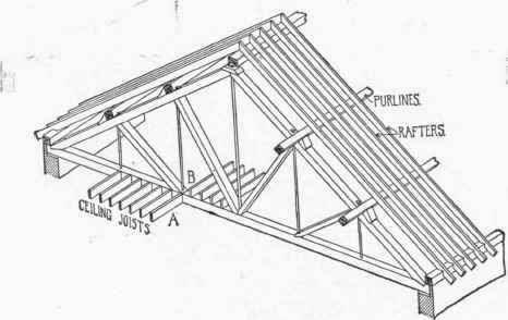 Shedoi: How to build a single pitch shed roof