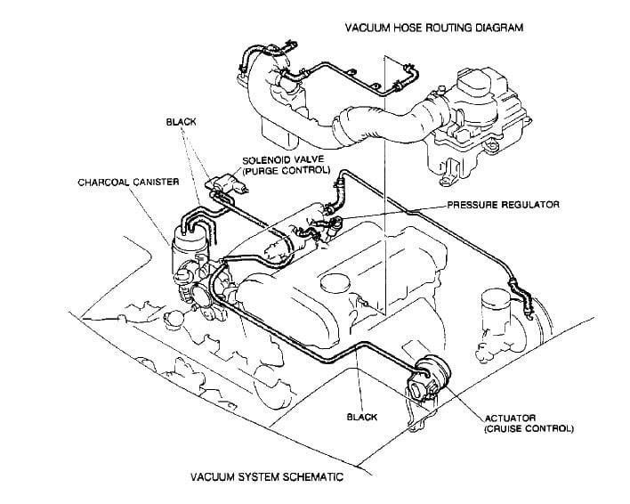 Wiring Diagram: 28 Mazda Miata Parts Diagram