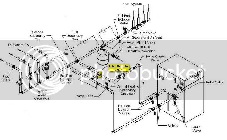 piping diagram for pk boiler