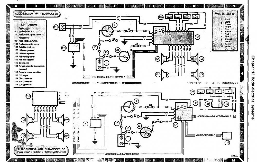 ZUT PDF format Range Rover Classic Wiring Harness Diagram