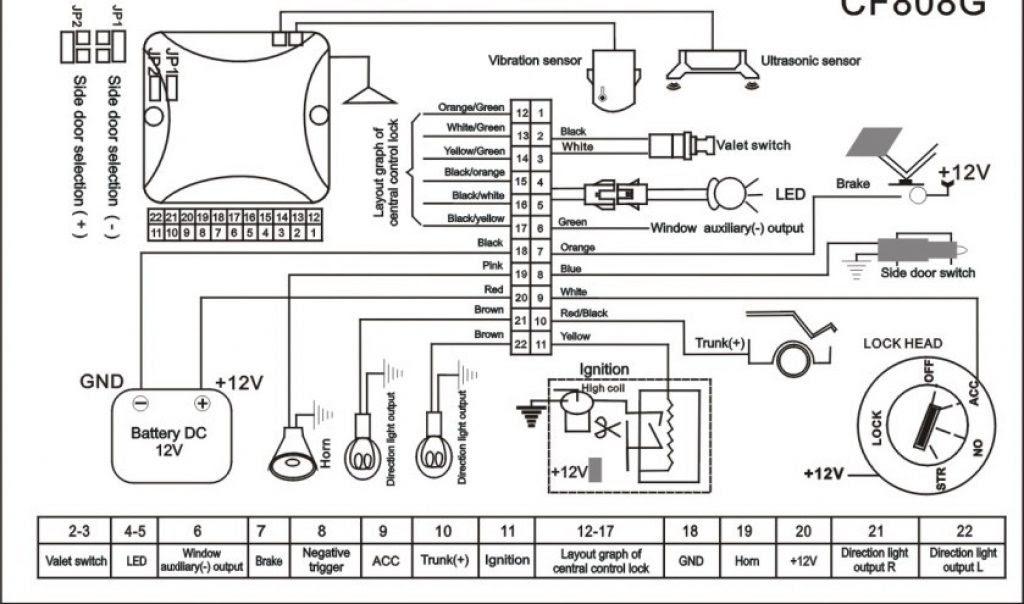Adolescent Technology: [Get 32+] Elektrisch Schema Peugeot 206